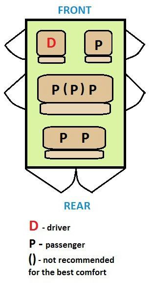 Super-Jeep seating plan